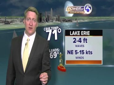 Weather, reporter